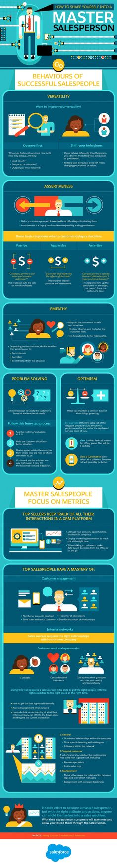 How to Shape Yourself into a Master Salesperson #Infographic #HowTo #Sales
