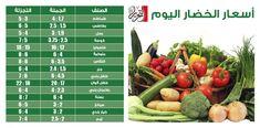 أسعار الخضراوات اليوم الاثنين 19-3 (إنفوجراف)