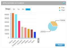 App Store Distribution