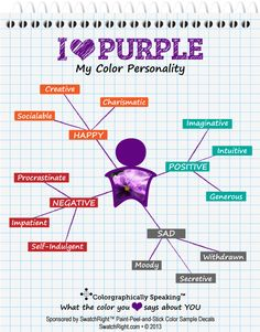 Purple is My Favorite Color Personality Map - TheLandofColorcom violet color personality - Violet Things Purple Love, All Things Purple, Shades Of Purple, Purple Stuff, Wicca, Magick, My Favorite Color, My Favorite Things, Color Psychology