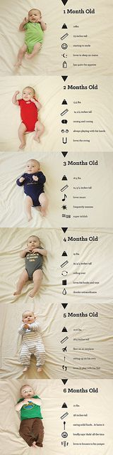 Month by month baby photo idea #baby
