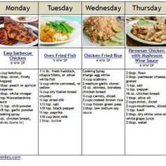 Weight Watcher Meal Plan with Weight Watcher Smart Points