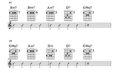 A standard 3 chord blues progression, reharmonized to form a jazz version. In depth theory and videos Guitar Chords And Scales, Jazz Guitar Chords, Jazz Guitar Lessons, Guitar Lessons For Beginners, Guitar Sheet Music, Guitar Tabs, Music Lessons, Jazz Chord Progressions, Transcription