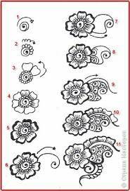 Image result for как научиться рисовать узоры для платков