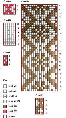 Cross Stitch Bookmarks, Cross Stitch Art, Cross Stitch Designs, Cross Stitch Patterns, Filet Crochet, Crochet Diagram, Crochet Chart, Tapestry Crochet Patterns, Weaving Patterns