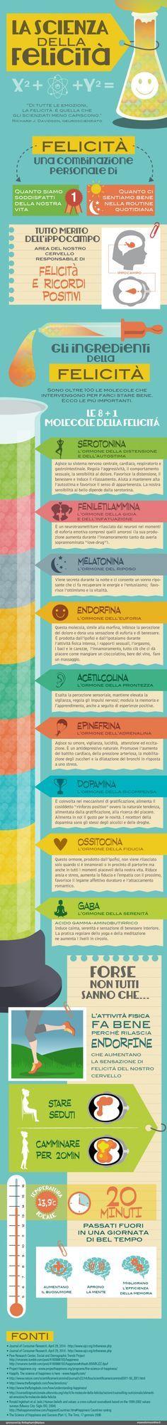 La scienza della felicità - Infografica di Esseredonnaonline