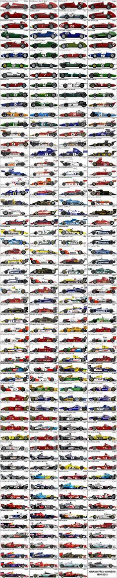 Formula One Grand Prix Winners 1950-2015