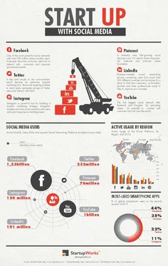 Start up with Social Media - #SocialMedia #Infographic #SocialNetworks
