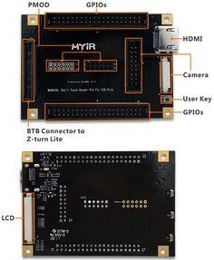7 Best Z Turn Lite Lite Version Of Z Turn Board For Xilinx Z 7007s