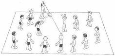 Voleibol com rede móvel   Material: 1 bola de voleibol Elástico   Formação: Dois grupos Organização: Solicitar dois participantes, para, de posse do elástico, dinamizárem a rede móvel, os grupos deverão sempre ocupar lados opostos do elástico, independente do espaço de campo de jogo. Desenvolvimento: Usar a dinâmica do jogo de voleibol, com os participantes trocando passes para o envio da bola para o campo adversário. A rede irá mover-se nas diversas direções da área de jogo, variando de…