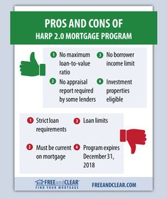 Pros And Cons Of Harp   Mortgage Program