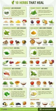 #heal #herbs #herbalmedicine