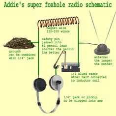 """Instructions to build a crystal radio for the """"beginner"""