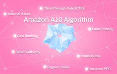 Getting familiar with #AmazonSEO Optimisation and #AmazonA10 Algorithm Amazon Seo, What Is Amazon, Seo Optimization, Author, Blog, Writers, Blogging