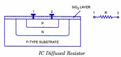 Electronics Basics, Circuit, Diffuser, Flow, Knowledge, Facts