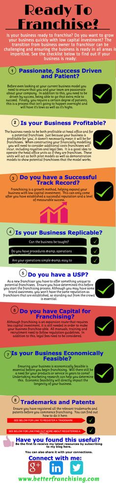 Infographic: Is Your Business Ready to Franchise? (from betterfranchising...)
