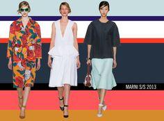 Milan Fashion Week Highlights - modebrandhaus trend watch http://mbhshowroom.blogspot.com