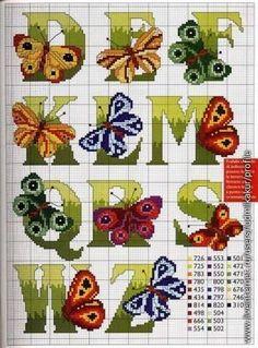 Abc mariposas 2