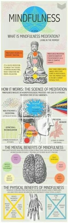 Mindfulness is an integral part of an authentic life. Sage Recovery & Wellness Center believes in an holistic approach to recovery from addiction. Visit www.SageRecoveryAustin.com for tailored group therapy programs that include yoga therapy, acudetox and meditation components to help you attain permanent sobriety.