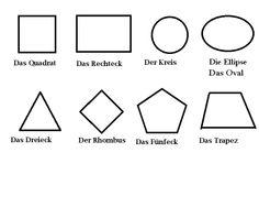 Geometrische Figuren auf Deutsch Learn German, German Language, Kindergarten, Diagram, Teaching, School, German Kitchen, Attic House, 3d