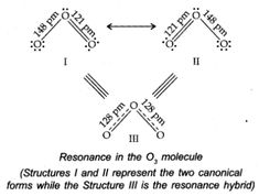 chemical-bonding-and-molecular-structure-cbse-notes-for-class-11-chemistry-18