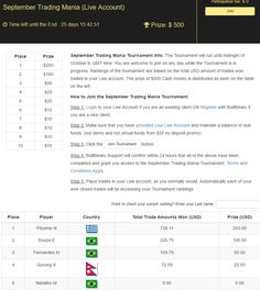 September Trading Mania Tournament Rankings - 14/09/2016  See below the current Rankings for the September Trading Mania Tournament (Live Account).  Join Free BullBinary Tournament & Win Cash Prizes: http://tournaments.bullbinary.com/  Risk Warning: Trading Binary Options is Risky