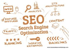 We are Canada's Search Engine Optimization & Digital Marketing Experts. We help local businesses to grow their online reputation. Seo Services, Website, Search Engine Optimization, Internet Marketing, Digital Marketing, Canada, Online Marketing