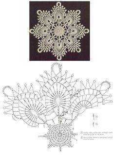 Watch The Video Splendid Crochet a Puff Flower Ideas. Wonderful Crochet a Puff Flower Ideas. Crochet Snowflake Pattern, Crochet Motif Patterns, Crochet Stars, Crochet Snowflakes, Crochet Diagram, Crochet Doilies, Crochet Flowers, Hexagon Pattern, Free Pattern