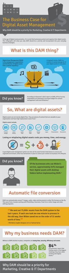 The Business Case for Digital Assets Management | digital asset management | ROI | infographic : 1 | ram2013