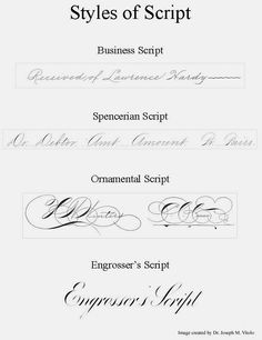 Risultati immagini per learning to write spencerian script Copperplate Calligraphy, Calligraphy Alphabet, Calligraphy Fonts, Script Fonts, Copperplate Writing, Calligraphy Supplies, Script Alphabet, Caligraphy, Handwriting Analysis