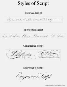 A Comparison of the Differences Styles of Pointed Pen Script via http://www.zanerian.com/ScriptComparison.html