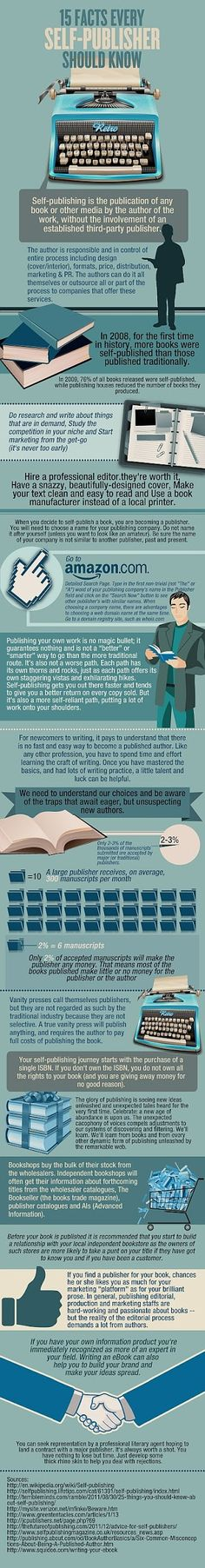 Nick's Writing Blog: 15 Facts Every Self-Publisher Should Know [Infographic]