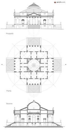 A. Palladio - Villa Capra detta La Rotonda dwg: