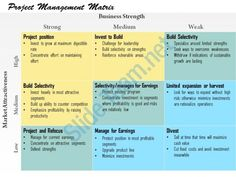 0514 project management matrix powerpoint presentation Slide01