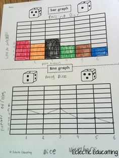 Eclectic Educating: Graphing with Dice!  Mean, median, mode and range!