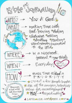 BAJ:who:what:where/suecarroll Bible verses Bible Study Plans, Bible Study Notebook, Bible Study Tips, Bible Study Journal, Scripture Study, Bible Art, Art Journaling, Scripture Journal, Bible Study For Kids