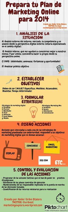 Infografia Marketing-Social Media