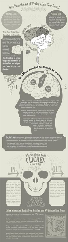 Amazing facts about writing and the brain #infografia #infographic #psychology