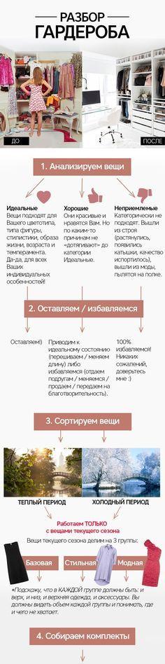 ✿ Шаг №4. Разбор гардероба