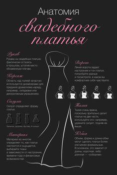 В продолжение свадебной тематики предлагаем ознакомиться с интересной инфографикой, которая поможет вам рассмотреть свадебное платье в деталях, чтобы выбрать свое — идеальное! - http://www.yapokupayu.ru/blogs/post/infografika-7-tochek-zreniya-na-svadebnoe-platie