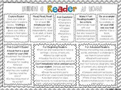 Building A Reader At Home - Parent Handout - Reading Strategies for Parents. Good handout to go with first newsletter of the school year Reading Strategies, Reading Skills, Reading Activities, Reading Tips, Guided Reading, Writing Skills, Reading Homework, Reading Comprehension, Anxiety Activities