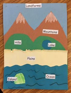 Simply Second Grade: Landform Fun!