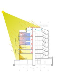 20 Unit Multifamily Housing and Commercial Block,Diagram