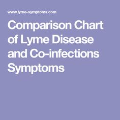 Comparison Chart of Lyme Disease and Co-infections Symptoms