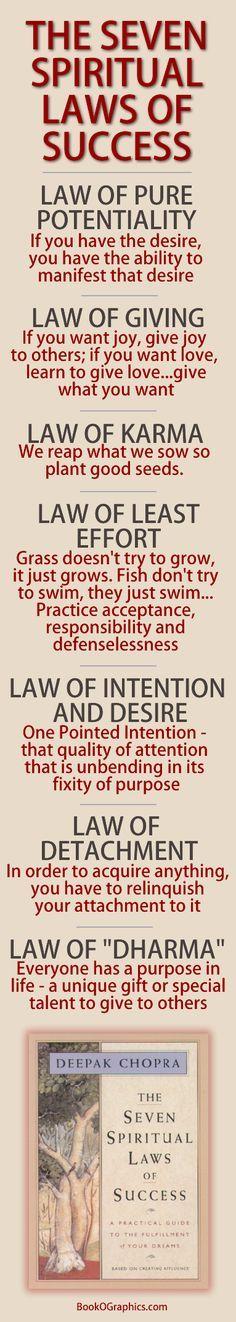 """Recomiendo este libro de Deepak Chopra Las 7 Leyes Espirituales del Éxito. """"The Seven Spiritual Laws of Success"""". En él, Chopra muestra la esencia de sus enseñanzas en siete simples, aunque poderosos principios, que pueden ser fácilmente puestos en práctica para alcanzar el éxito en todas las áreas de tu vida."""