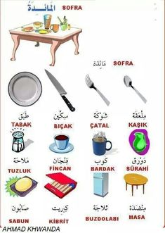 Arabic and Turkish Turkish Lessons, Arabic Lessons, Learn Turkish Language, Arabic Language, Arabic Phrases, Arabic Words, Learn Arabic Online, Learn Arabic Alphabet, English Language Learning