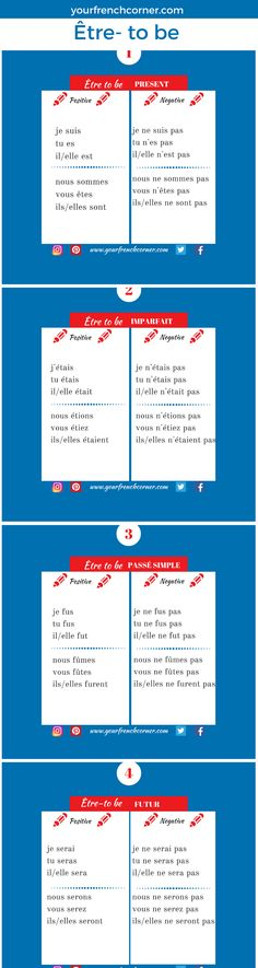 How To Conjugate French Verbs ( Être-to be) #fle #frenchimmersion #frenchtenses