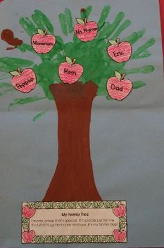 Family Tree Handprint Art Preschool Project For The Kids