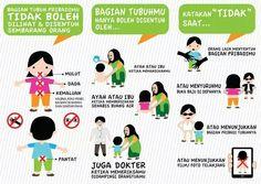 Edukasi untuk anak ..