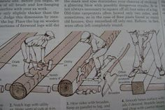 The Sharpened Axe: A follow up to hewing....